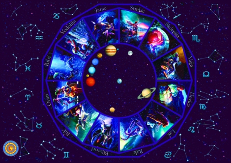 Aspect · Astrological definition of Aspect · Astrology Encyclopedia