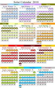 solar_calendar_2010